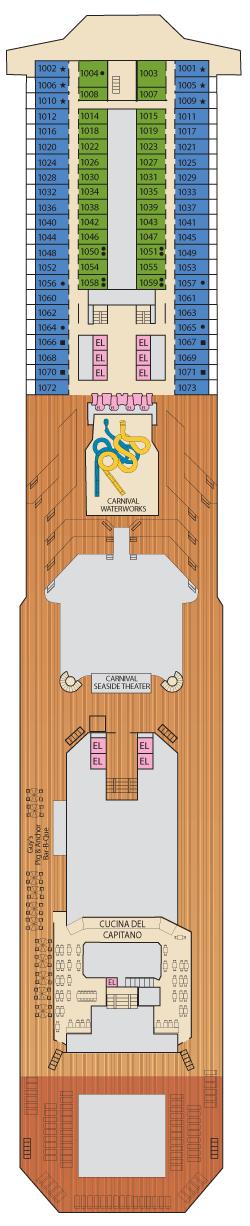 Panorama - Deck 10