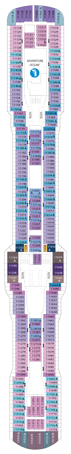 Ovation of the Seas Deck 11