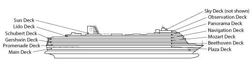 Koningsdam deck plans